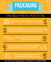 5-key-steps-to-prep-your-product-to-ship