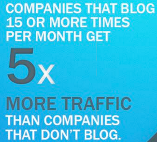 business blogging services help attract traffic