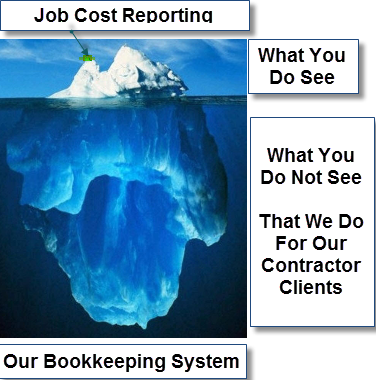 fast-easy-accounting-strategic-bookkeeping-services-iceberg-of-services-for-contractors