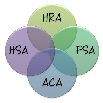 HRA vs. HSA vs. FSA and ACA, health reform