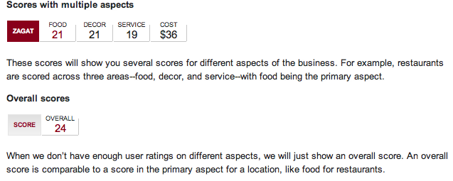 google zagat rating