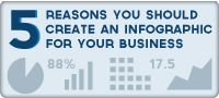 5 Reasons to create an infograhpic for your business
