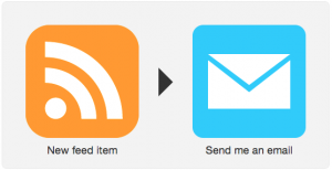 IFTTT RSS to Mail