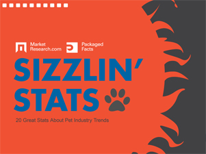 Sizzlin Stats Pet Outlook