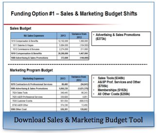sales and marketing budget spend