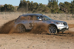 Formula RallyX Image - picture by Mike Malsed