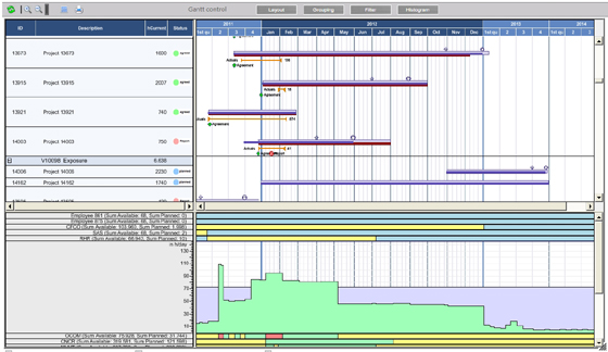 Gantt Chart for rough project planning