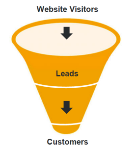 lead generation marketing hub