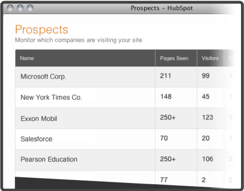 hubspot prospects screenshot
