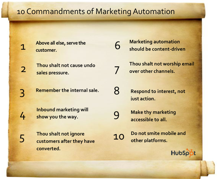 10 Commandments of Marketing Automation