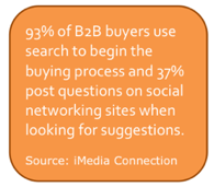 b2b buying statistic