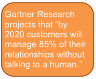 Gartner B2B buying statistic