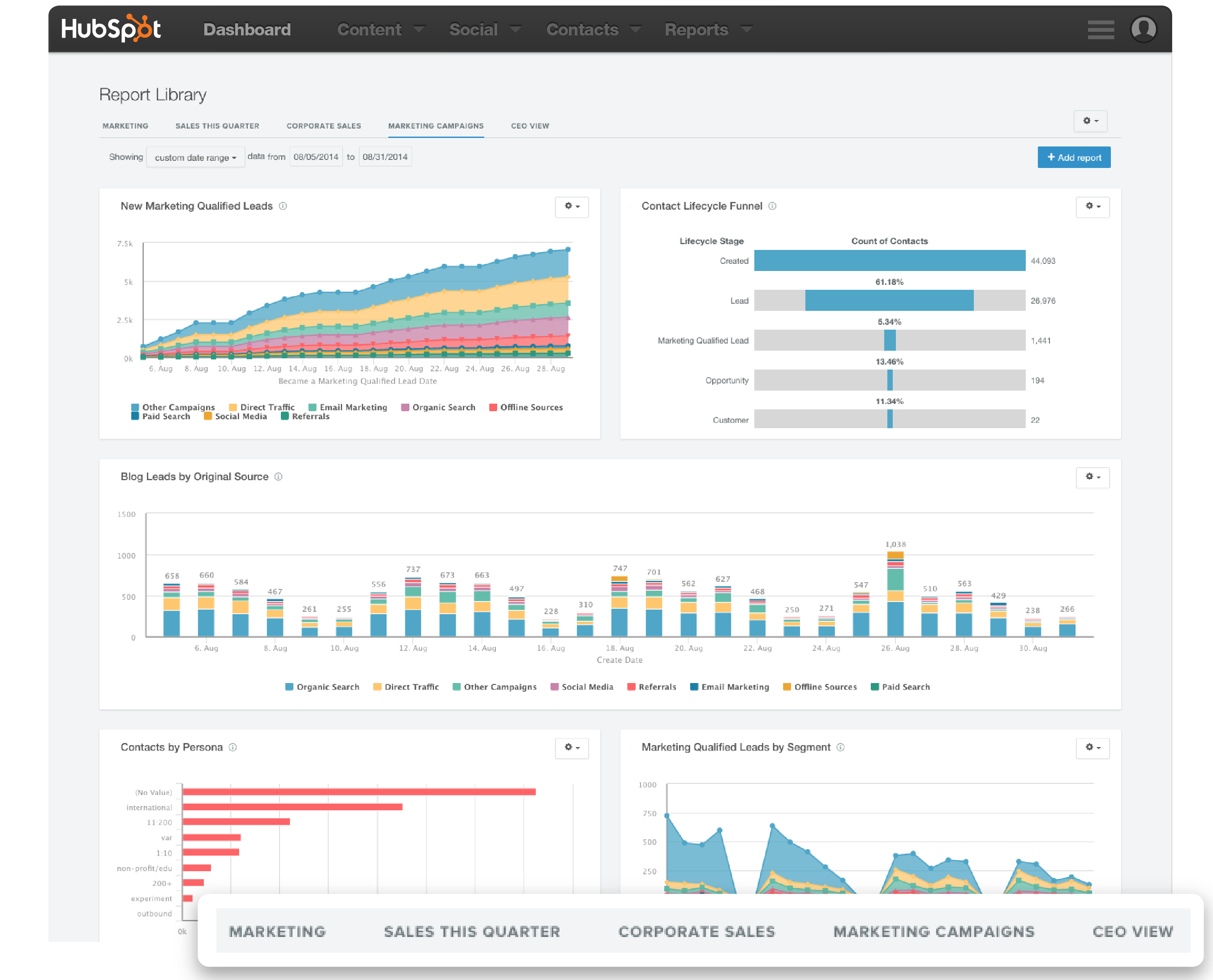 Reporting Add on   Dashboards
