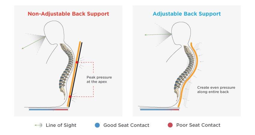 Non-Adjustable-Back-vs-Adjustable-Back.jpg